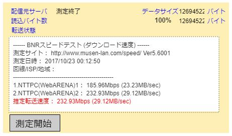 スピードテストの結果。0時過ぎに233Mbpsほどの速度が出た